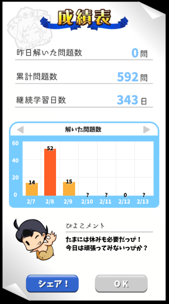 StudySeiseki