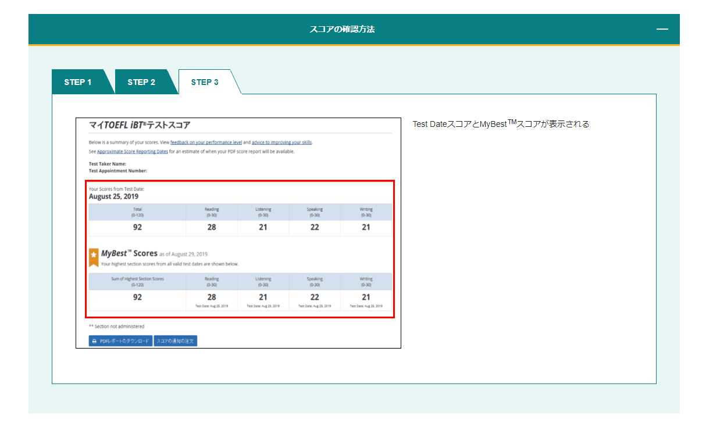 TOEFL iBTスコアはオンラインで確認可能